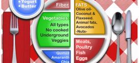 diabetic meals