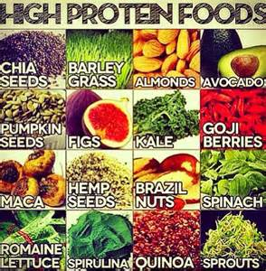 green protein
